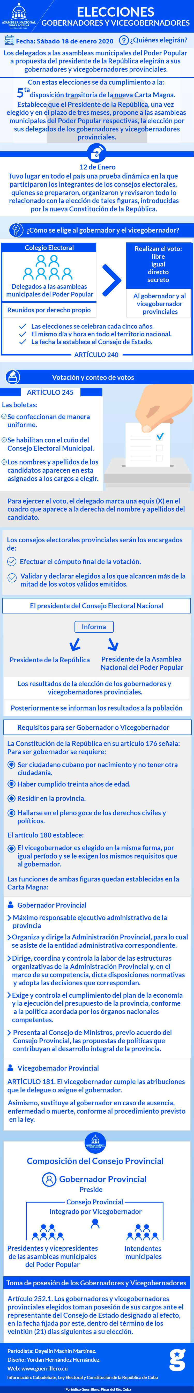 Infografia Gobernadores 3