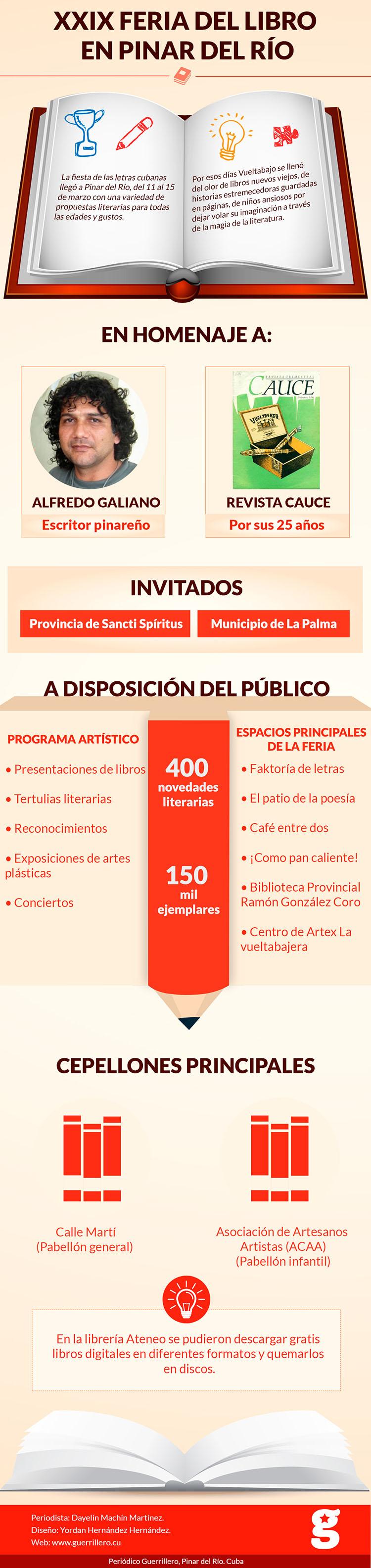 XXIX Feria del Libro en Pinar del Río