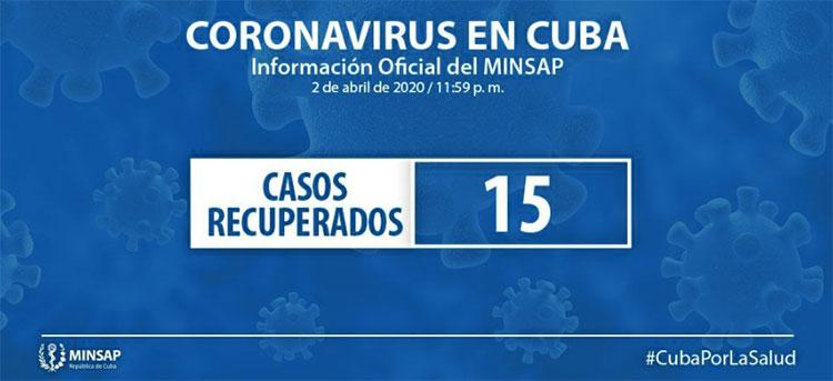 coronavirus cuba3abril1