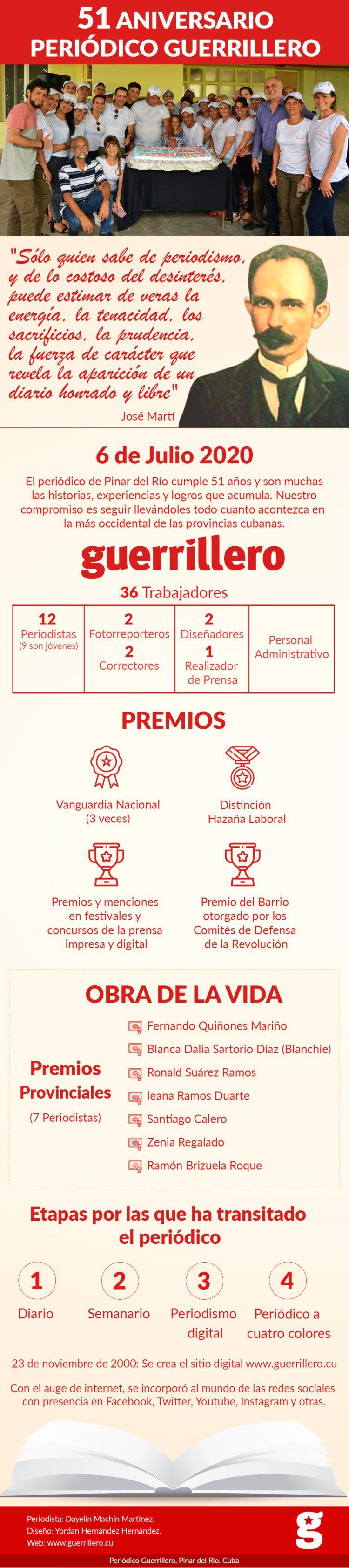 Infografía 51 Aniversario de Guerrillero