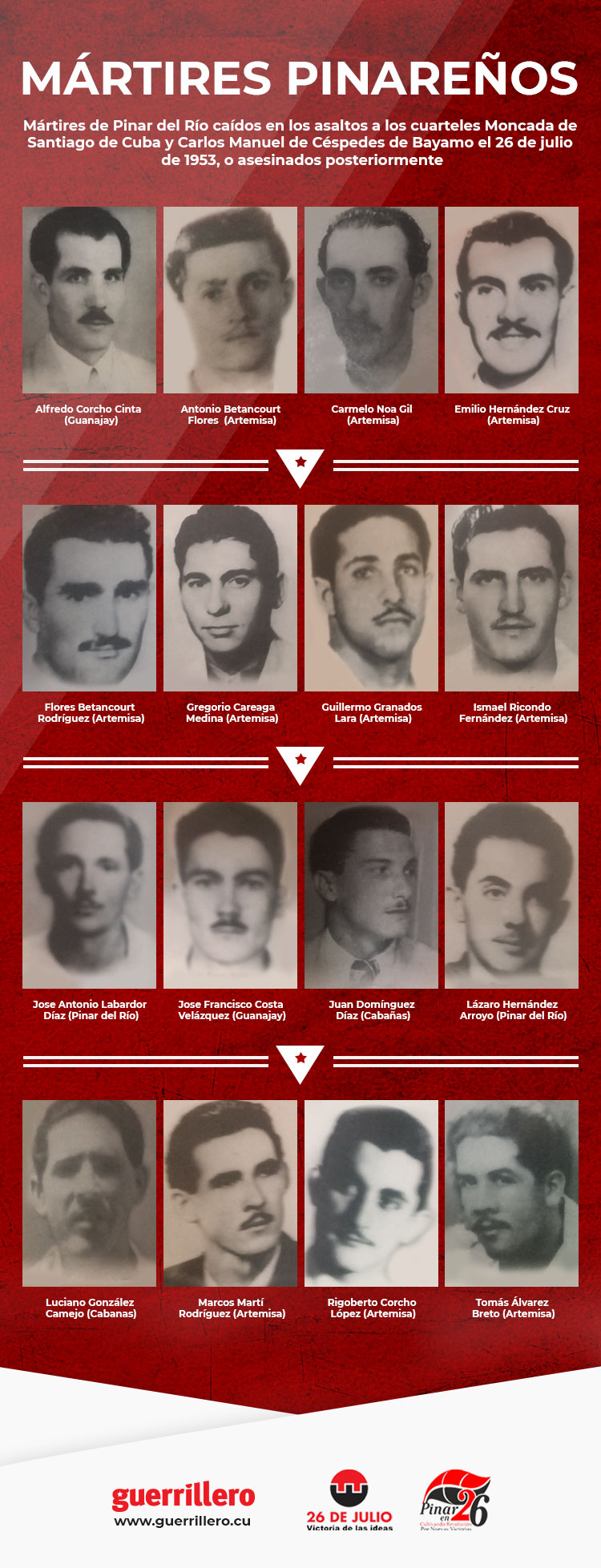 Mártires de Pinar del Río caídos en los asaltos a los cuarteles Moncada de Santiago de Cuba y Carlos Manuel de Céspedes de Bayamo el 26 de julio de 1953, o asesinados posteriormente