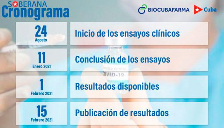 Explica especialista cubana etapa preclínica y clínica de candidato vacunal Soberana 01