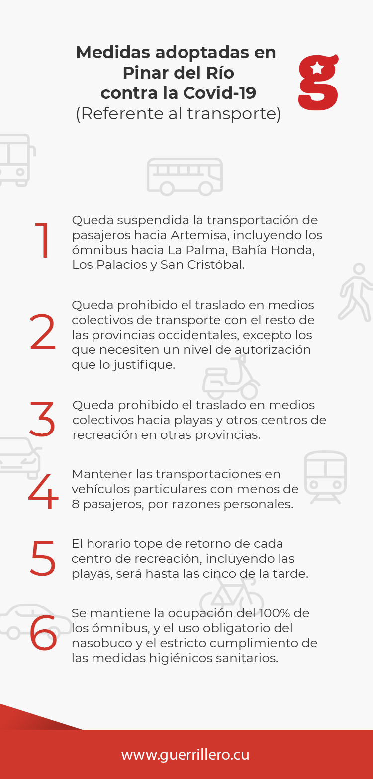 Gráfico de las medidas tomadas en Pinar del Río