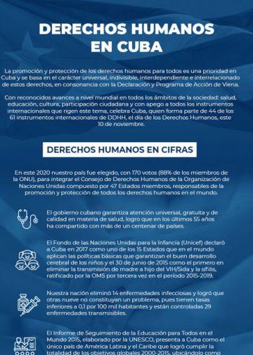 Infografía: Derechos humanos en Cuba