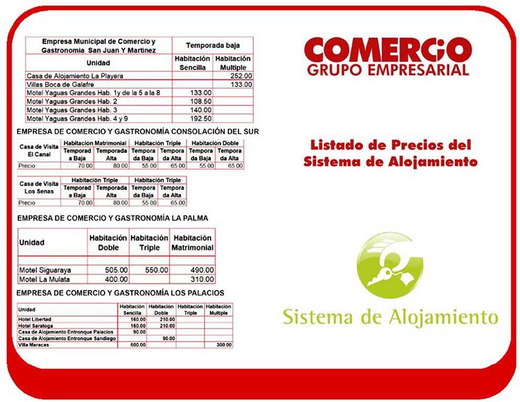 Precios de los alojamientos en Pinar del Río
