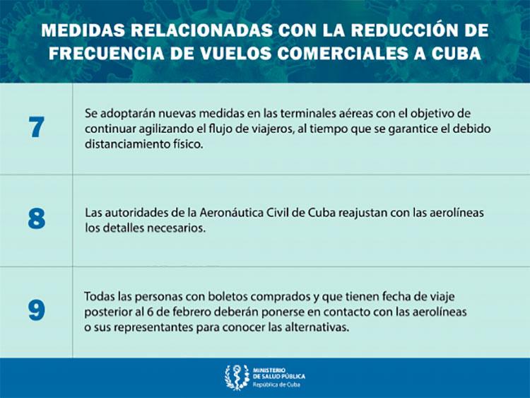 Cuba reducirá vuelos comerciales y aplicará aislamiento institucional a viajeros internacionales