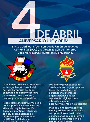 Infografía 4 de abril. Aniversario UJC y OPJM